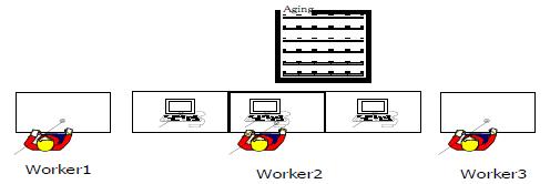 2. ábra: A cella rendszerű gyártás szemléltetése